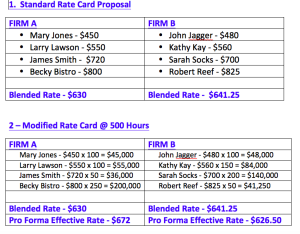 Rate Card Comparison